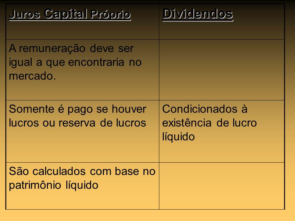 Juros Capital Próprio Dividendos A remuneração deve ser igual a que encontraria no mercado. Somente é pago se houver lucros ou reserva de lucros Condi