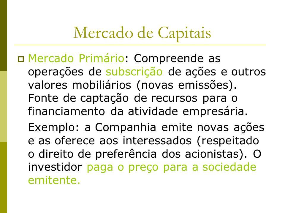 Mercado de Capitais Mercado Primário: Compreende as operações de subscrição de ações e outros valores mobiliários (novas emissões). Fonte de captação