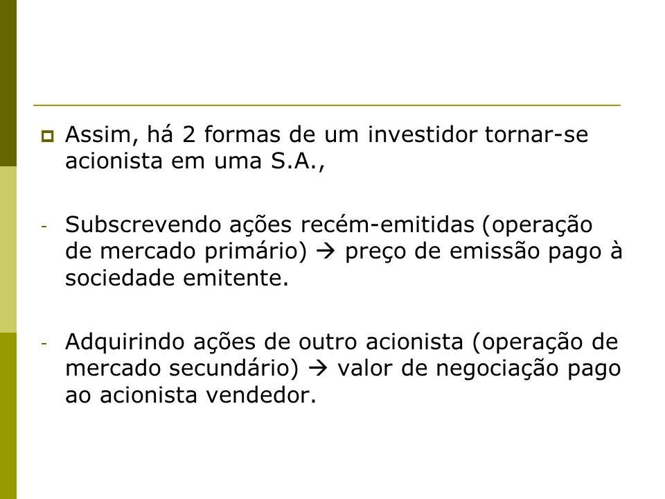 Assim, há 2 formas de um investidor tornar-se acionista em uma S.A., - Subscrevendo ações recém-emitidas (operação de mercado primário) preço de emiss