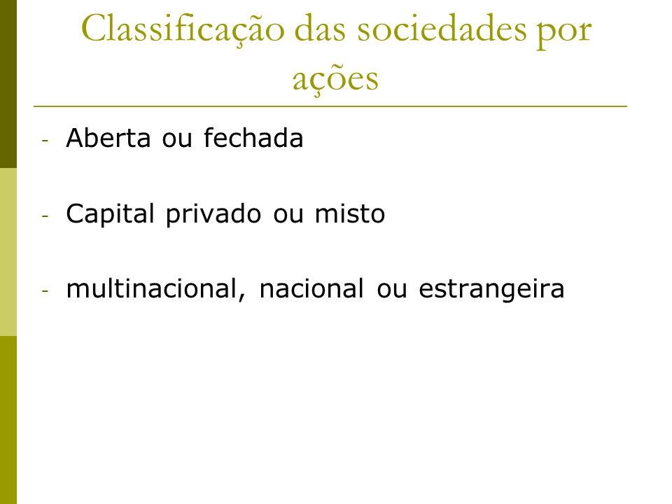 Emissão de Ações Pode ocorrer em dois momentos: - Na constituição da sociedade - No aumento de capital social destinado à obtenção de novos recursos - Preço de emissão determinado pela S.A.