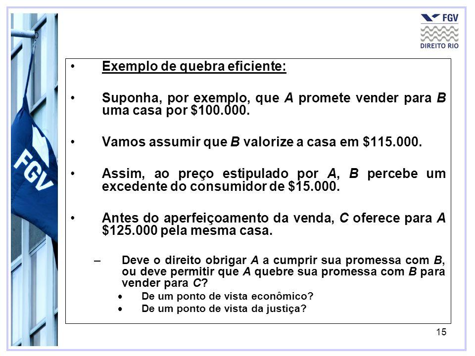 15 Exemplo de quebra eficiente: Suponha, por exemplo, que A promete vender para B uma casa por $100.000.