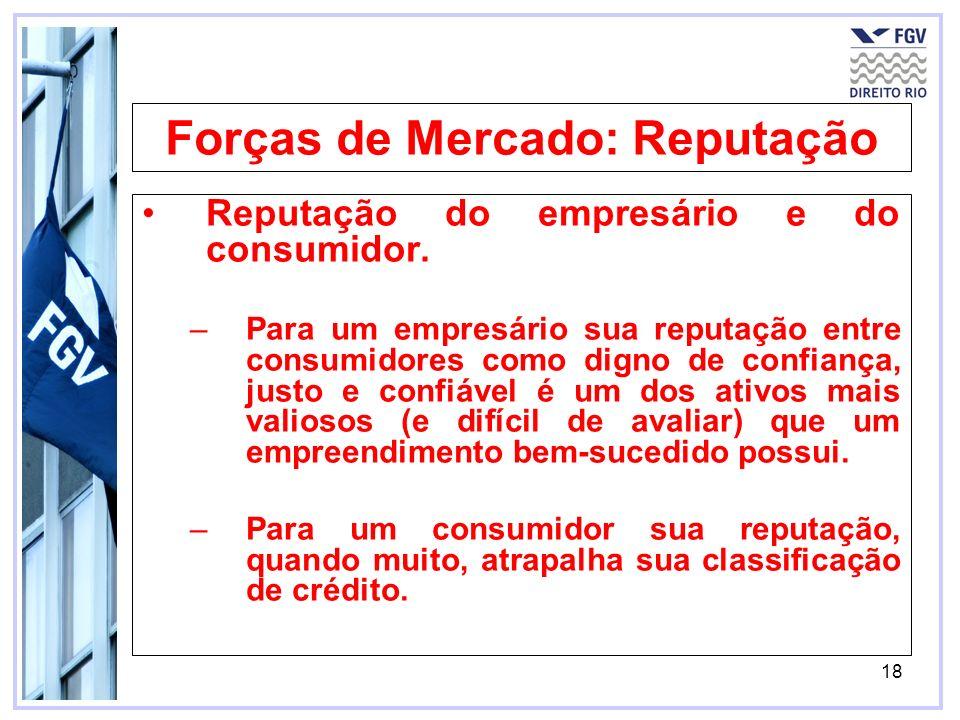 18 Forças de Mercado: Reputação Reputação do empresário e do consumidor.