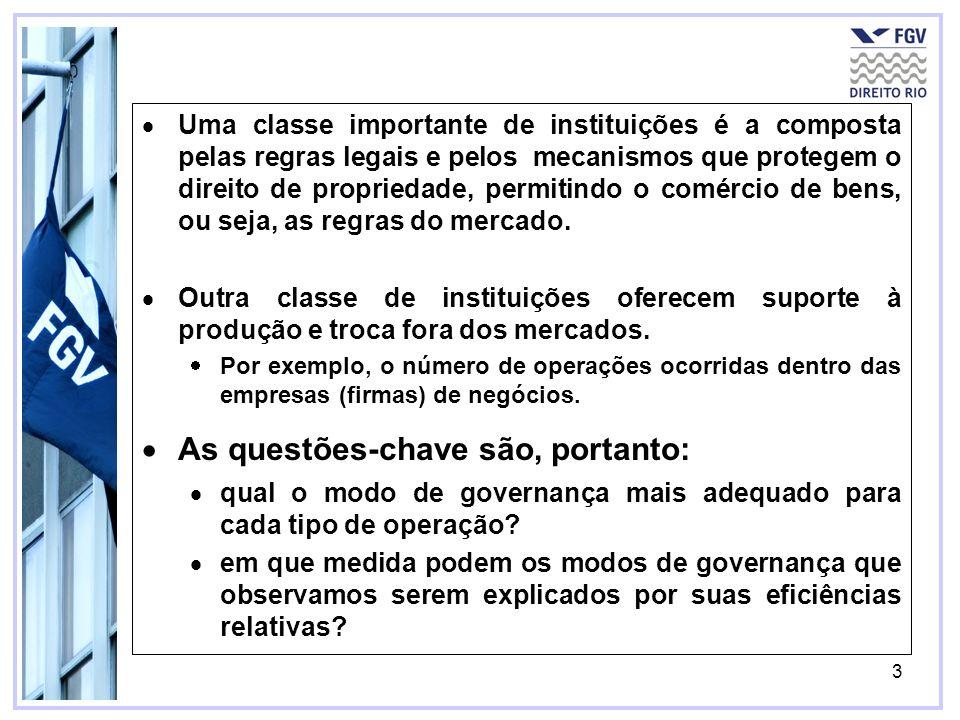 3 Uma classe importante de instituições é a composta pelas regras legais e pelos mecanismos que protegem o direito de propriedade, permitindo o comércio de bens, ou seja, as regras do mercado.