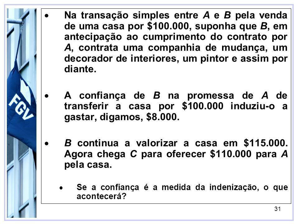 31 Na transação simples entre A e B pela venda de uma casa por $100.000, suponha que B, em antecipação ao cumprimento do contrato por A, contrata uma companhia de mudança, um decorador de interiores, um pintor e assim por diante.