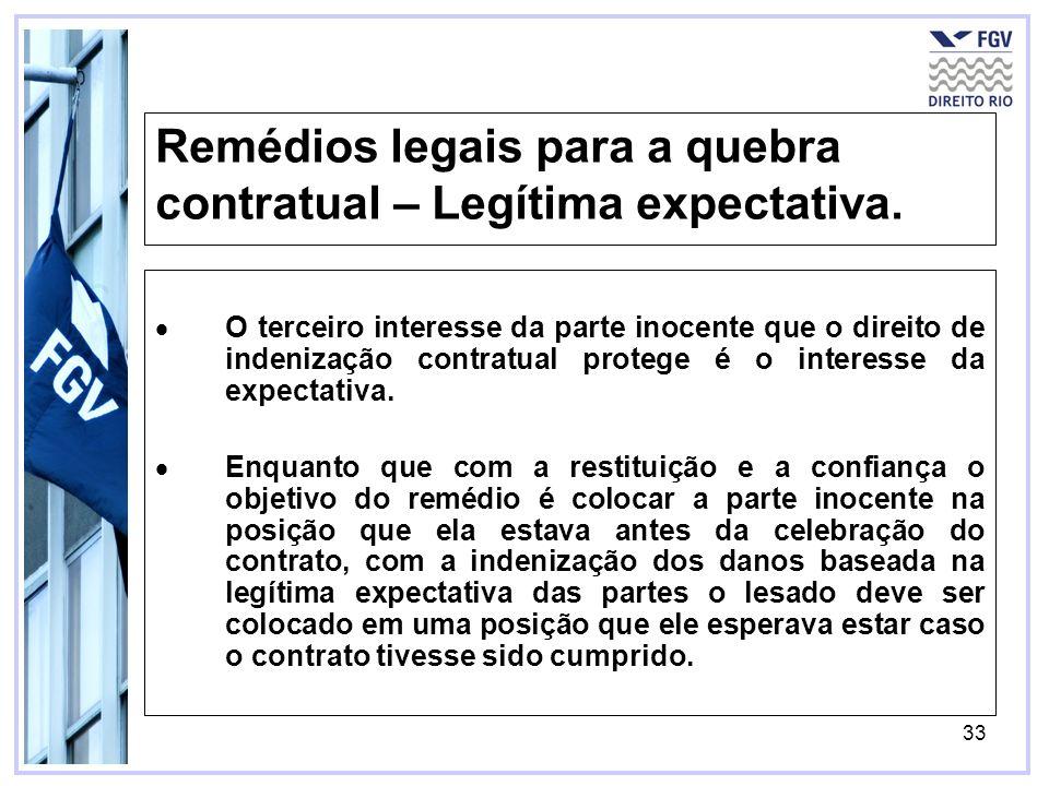 33 Remédios legais para a quebra contratual – Legítima expectativa.