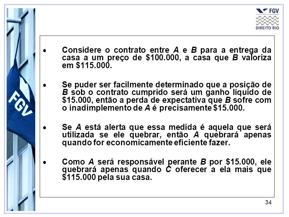 34 Considere o contrato entre A e B para a entrega da casa a um preço de $100.000, a casa que B valoriza em $115.000.