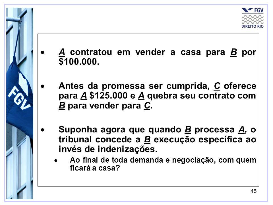 45 A contratou em vender a casa para B por $100.000.