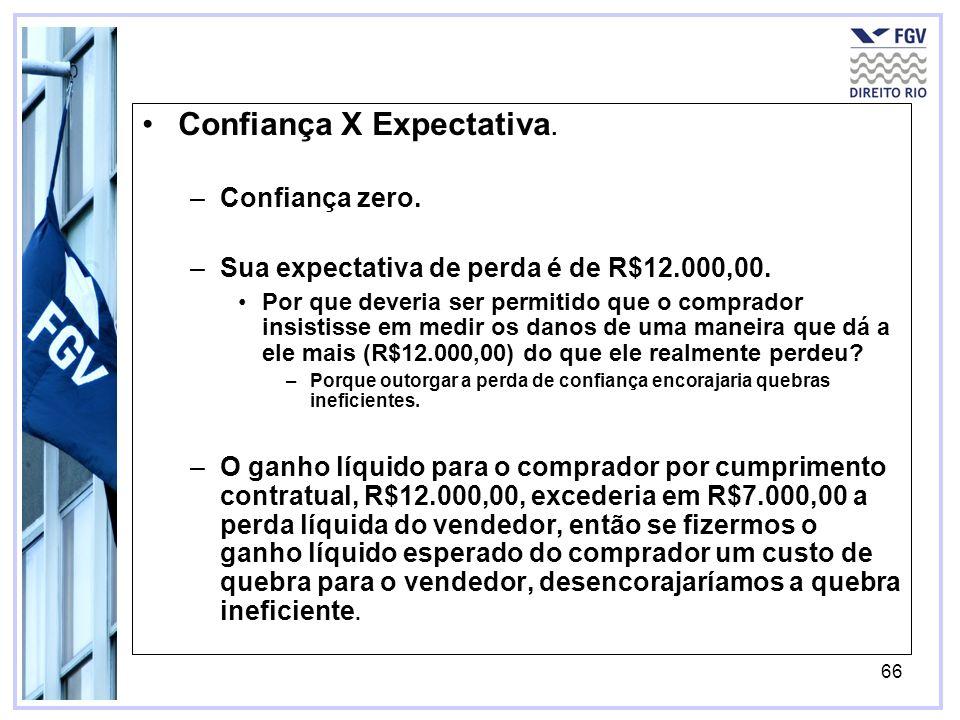 66 Confiança X Expectativa. –Confiança zero. –Sua expectativa de perda é de R$12.000,00.