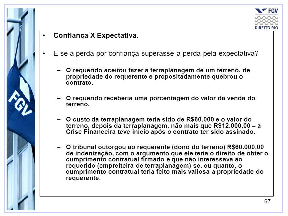 67 Confiança X Expectativa. E se a perda por confiança superasse a perda pela expectativa.