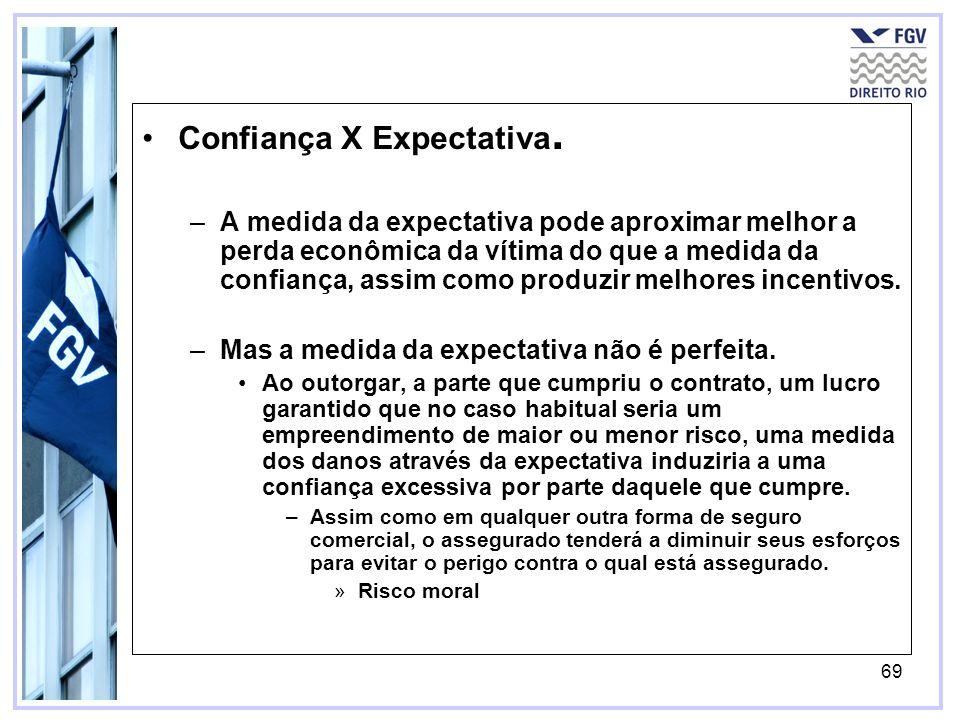69 Confiança X Expectativa.