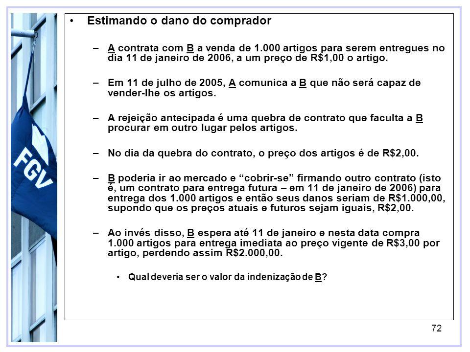72 Estimando o dano do comprador –A contrata com B a venda de 1.000 artigos para serem entregues no dia 11 de janeiro de 2006, a um preço de R$1,00 o artigo.