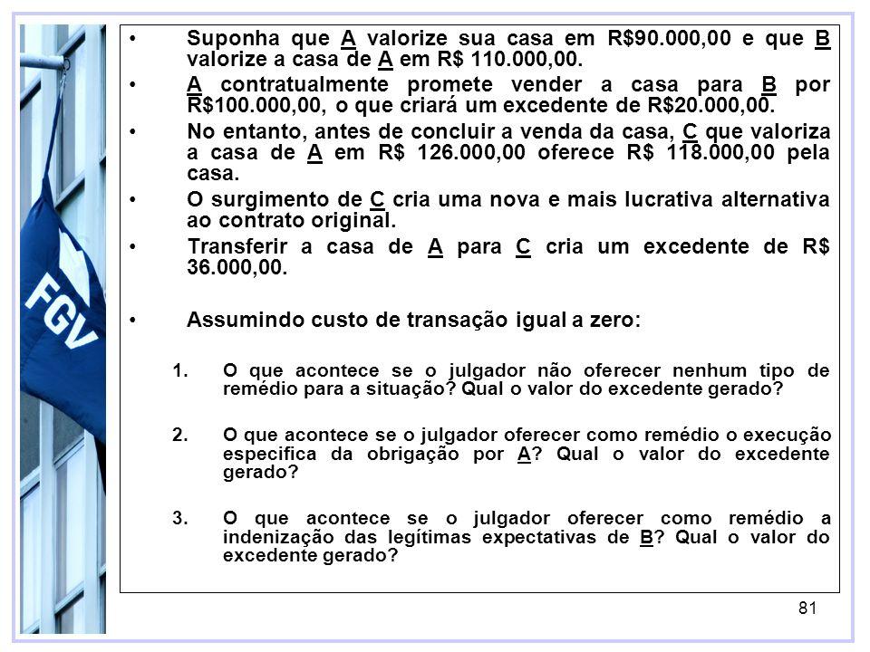 81 Suponha que A valorize sua casa em R$90.000,00 e que B valorize a casa de A em R$ 110.000,00.