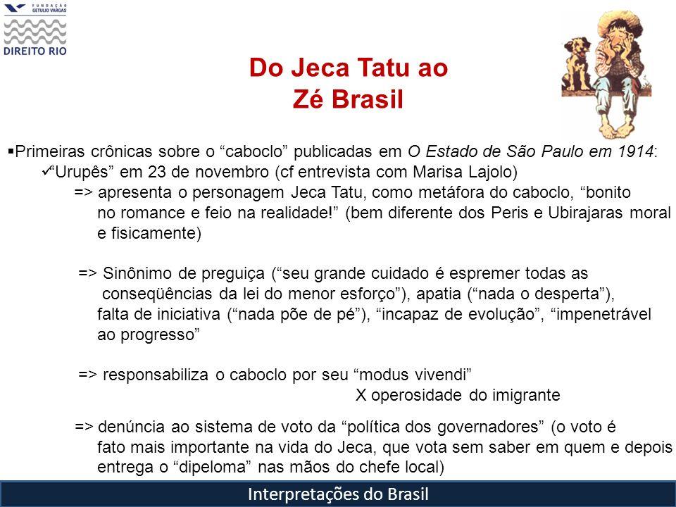 Interpretações do Brasil Do Jeca Tatu ao Zé Brasil Primeiras crônicas sobre o caboclo publicadas em O Estado de São Paulo em 1914: Urupês em 23 de nov