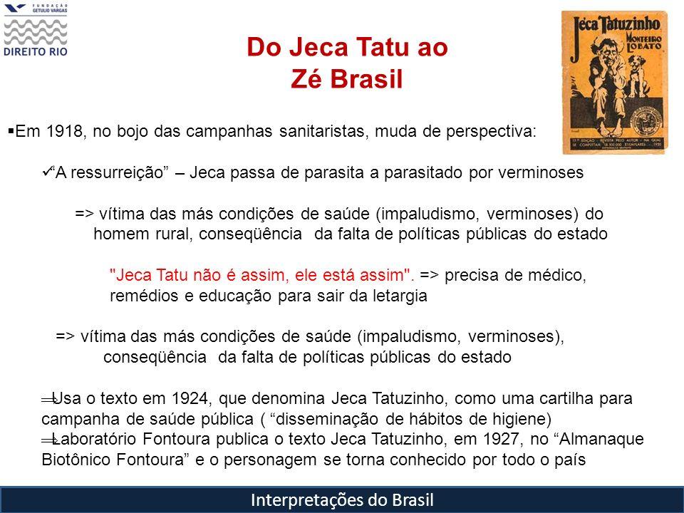 Interpretações do Brasil Do Jeca Tatu ao Zé Brasil Em 1918, no bojo das campanhas sanitaristas, muda de perspectiva: A ressurreição – Jeca passa de pa