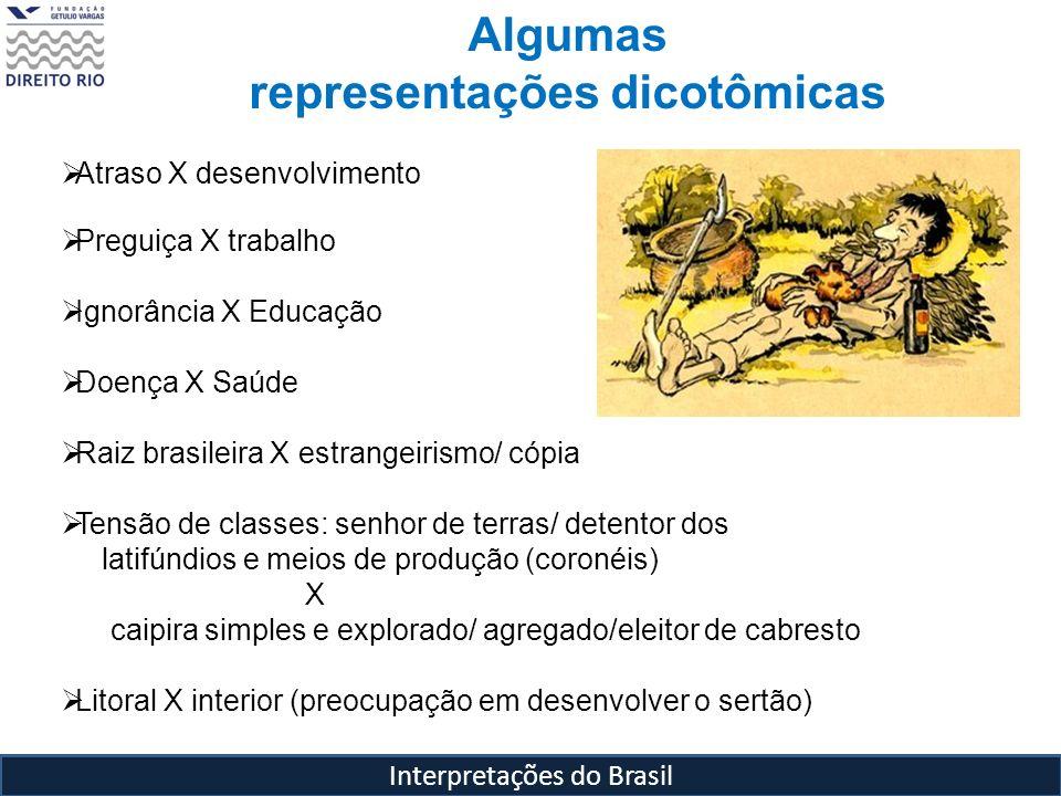Interpretações do Brasil Algumas representações dicotômicas Atraso X desenvolvimento Preguiça X trabalho Ignorância X Educação Doença X Saúde Raiz bra