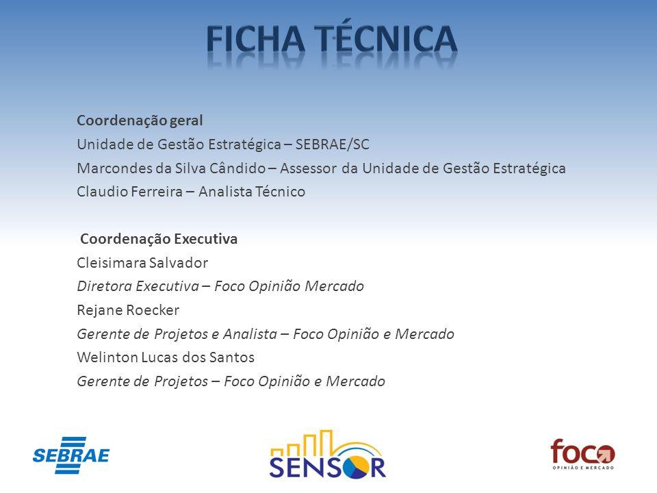 Coordenação geral Unidade de Gestão Estratégica – SEBRAE/SC Marcondes da Silva Cândido – Assessor da Unidade de Gestão Estratégica Claudio Ferreira –