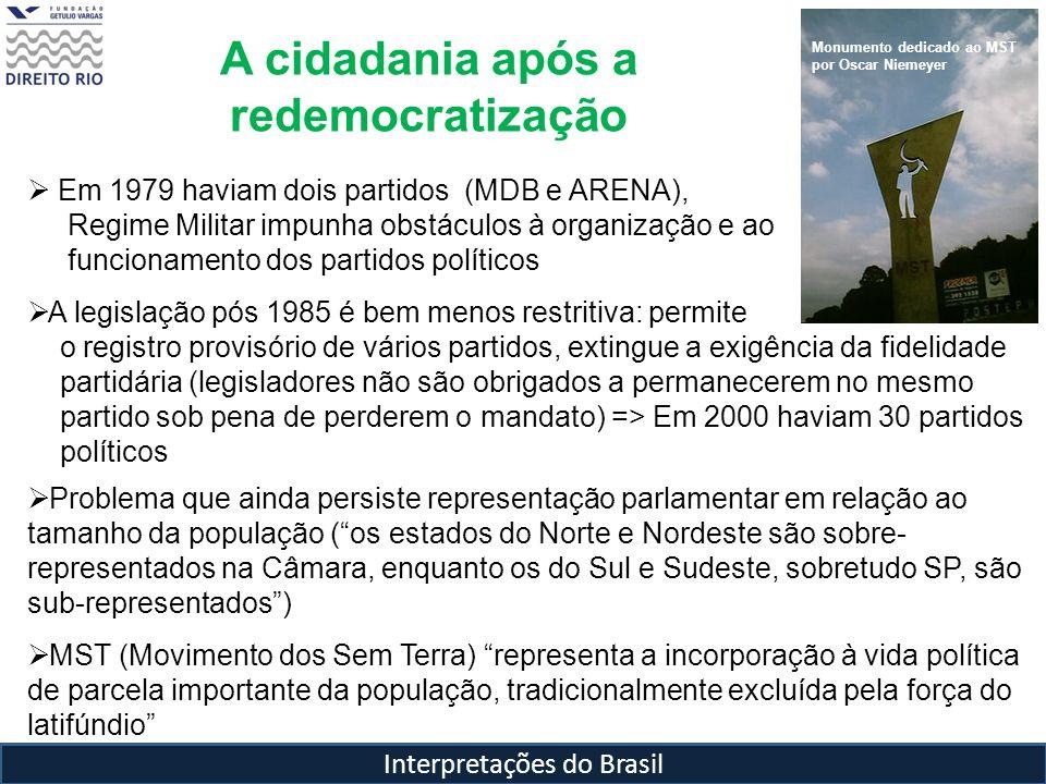 Interpretações do Brasil A cidadania após a redemocratização Em 1979 haviam dois partidos (MDB e ARENA), Regime Militar impunha obstáculos à organizaç