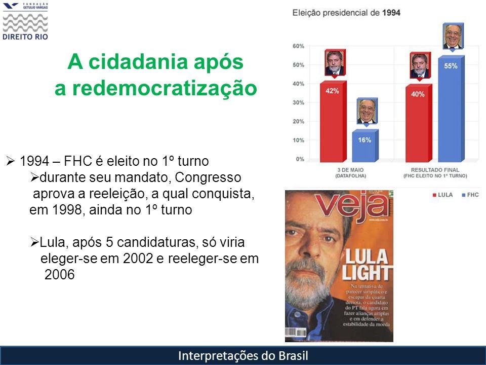 Interpretações do Brasil 1994 – FHC é eleito no 1º turno durante seu mandato, Congresso aprova a reeleição, a qual conquista, em 1998, ainda no 1º tur