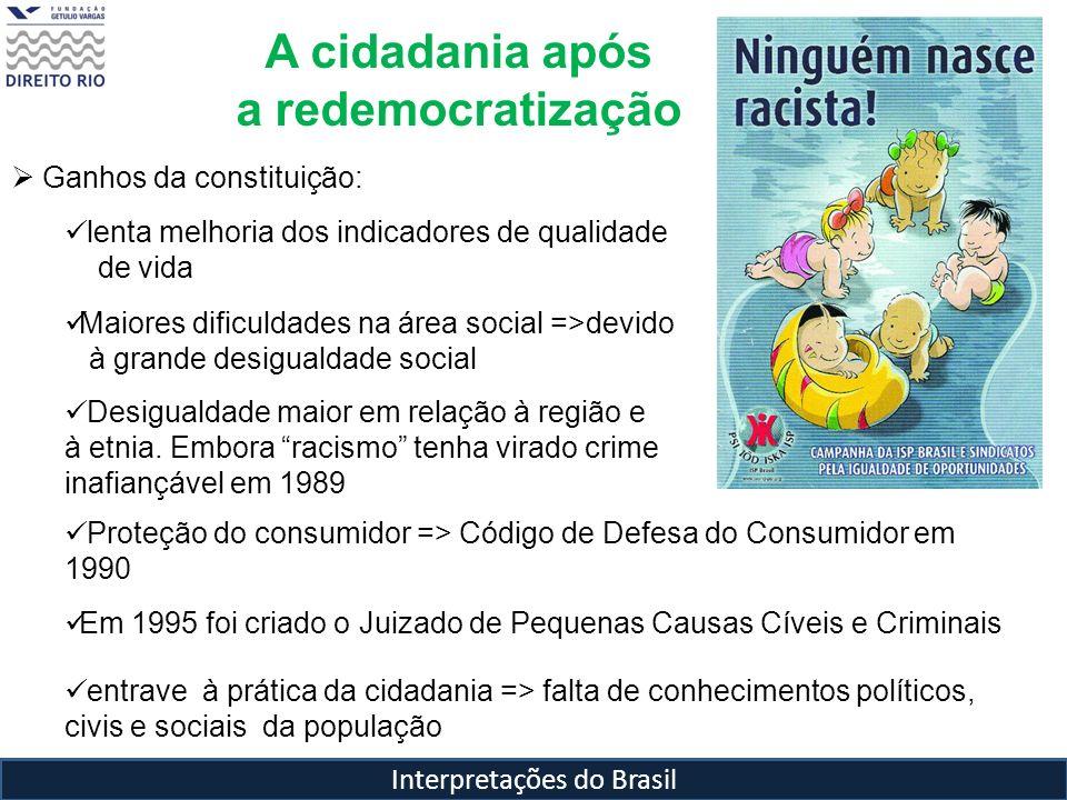 Interpretações do Brasil Ganhos da constituição: lenta melhoria dos indicadores de qualidade de vida Maiores dificuldades na área social =>devido à gr