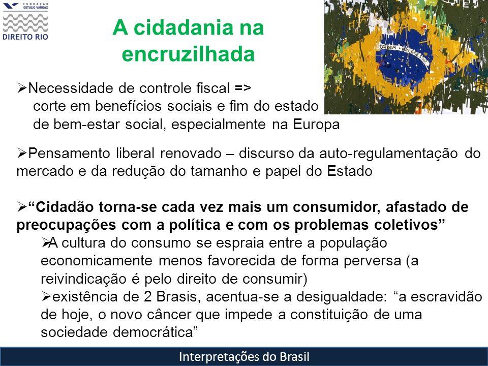 Interpretações do Brasil A cidadania na encruzilhada Necessidade de controle fiscal => corte em benefícios sociais e fim do estado de bem-estar social