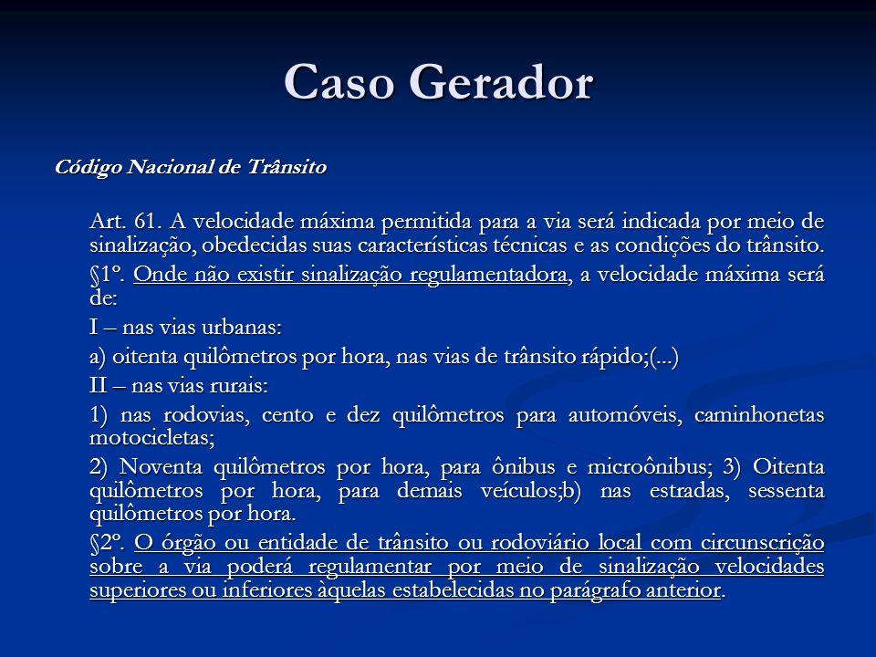 Caso Gerador Código Nacional de Trânsito Art. 61.