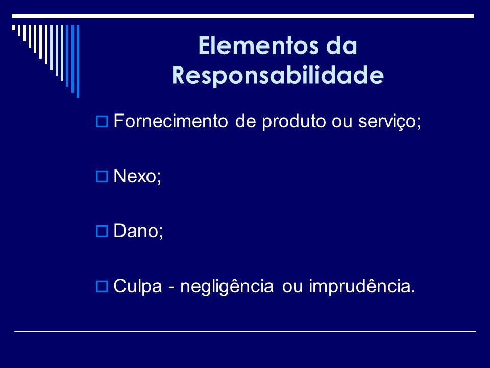 Elementos da Responsabilidade Fornecimento de produto ou serviço; Nexo; Dano; Culpa - negligência ou imprudência.