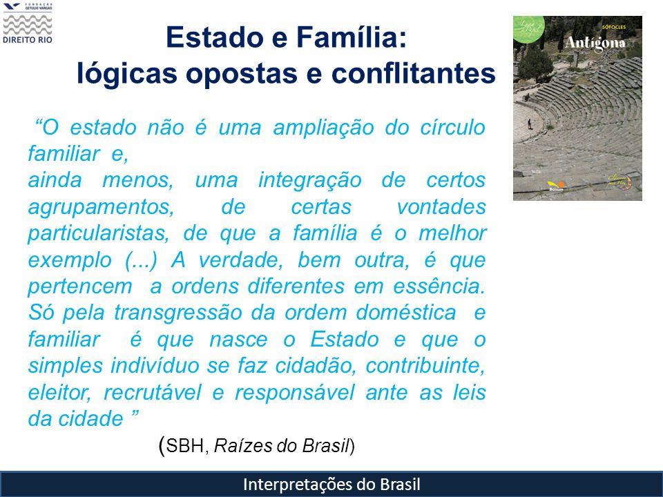 Interpretações do Brasil Estado e Família: lógicas opostas e conflitantes O estado não é uma ampliação do círculo familiar e, ainda menos, uma integra