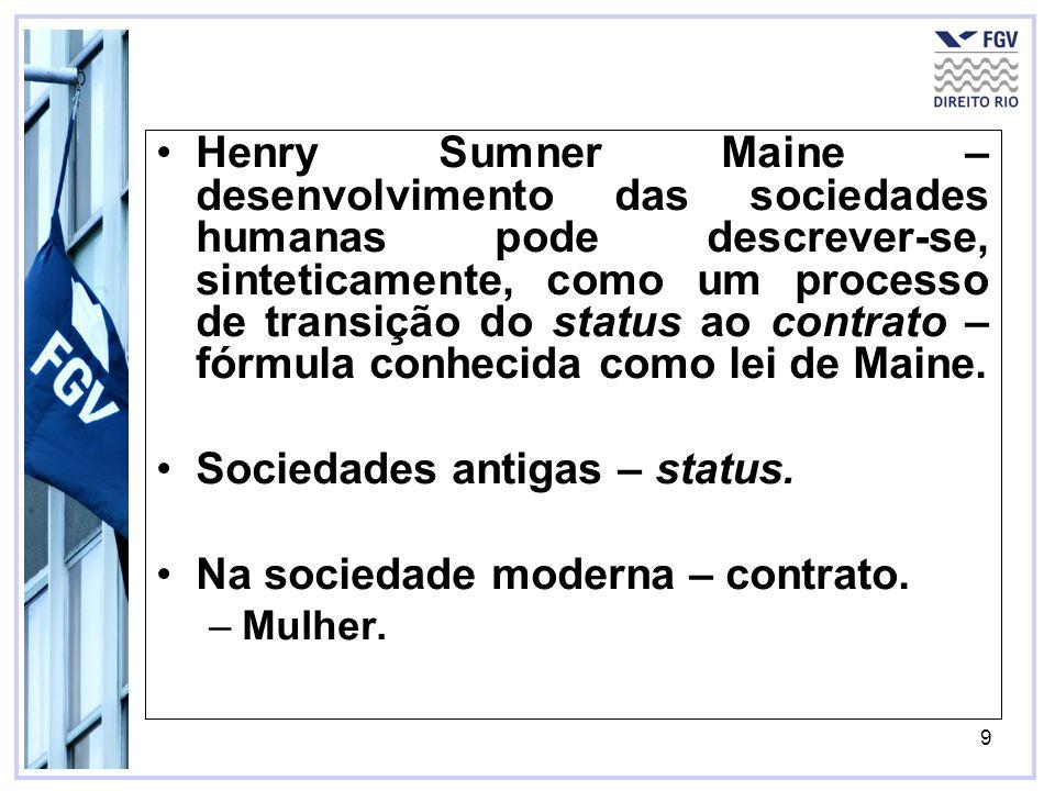 9 Henry Sumner Maine – desenvolvimento das sociedades humanas pode descrever-se, sinteticamente, como um processo de transição do status ao contrato –