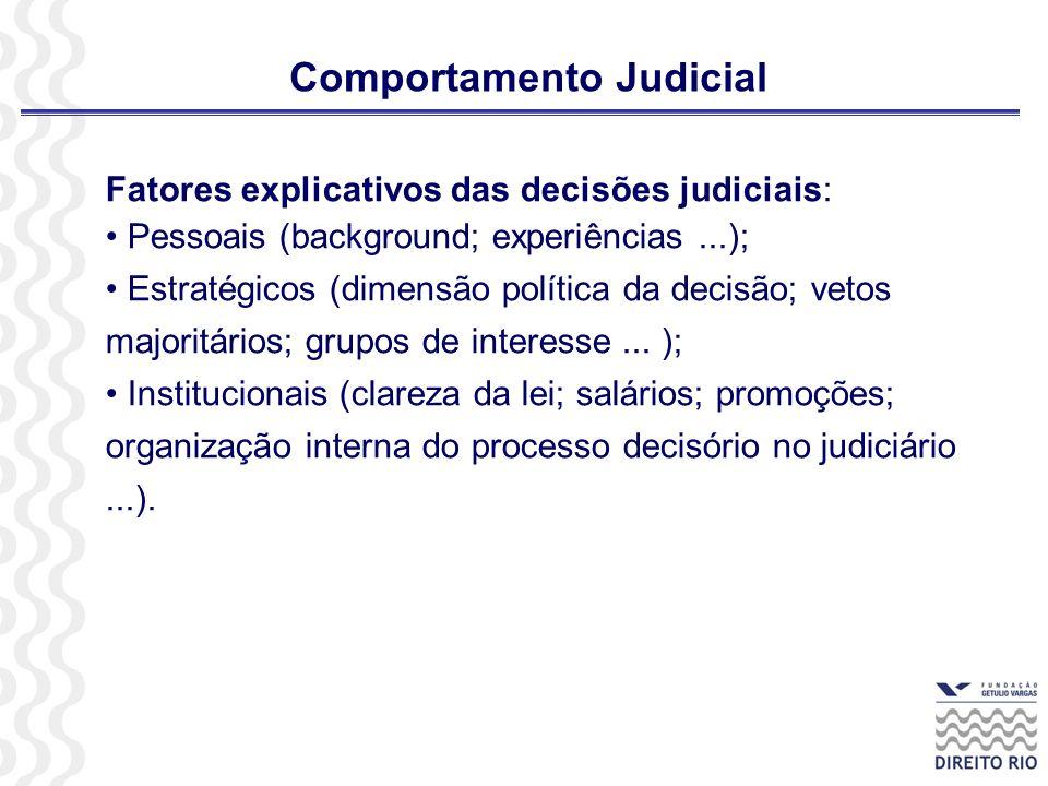 Comportamento Judicial Fatores explicativos das decisões judiciais: Pessoais (background; experiências...); Estratégicos (dimensão política da decisão