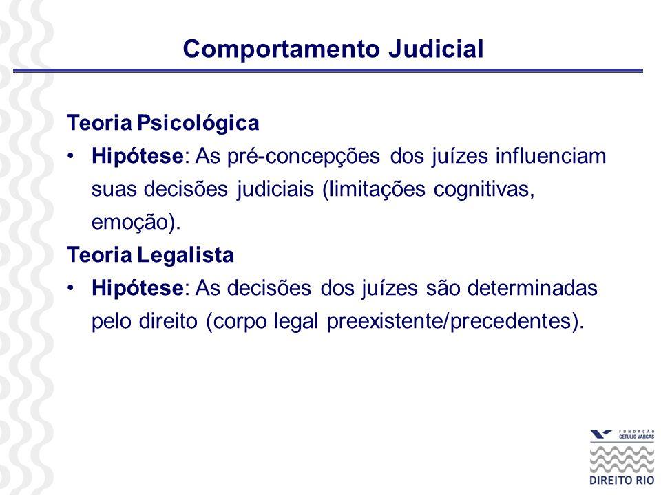 Comportamento Judicial Teoria Psicológica Hipótese: As pré-concepções dos juízes influenciam suas decisões judiciais (limitações cognitivas, emoção).