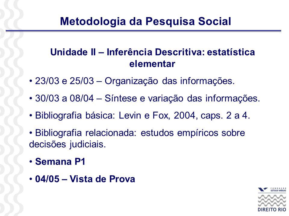 Metodologia da Pesquisa Social Unidade II – Inferência Descritiva: estatística elementar 23/03 e 25/03 – Organização das informações. 30/03 a 08/04 –