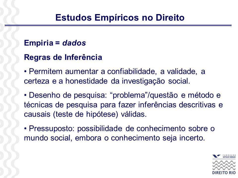 Estudos Empíricos no Direito Regras de Inferência metodologia Implicações observáveis de teorias sobre o mundo social.