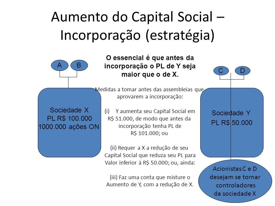 Aumento do Capital Social – Incorporação (estratégia) Sociedade X PL R$ 100.000 1000.000 ações ON PL R$ 50.000 AB CD Acionistas C e D desejam se torna