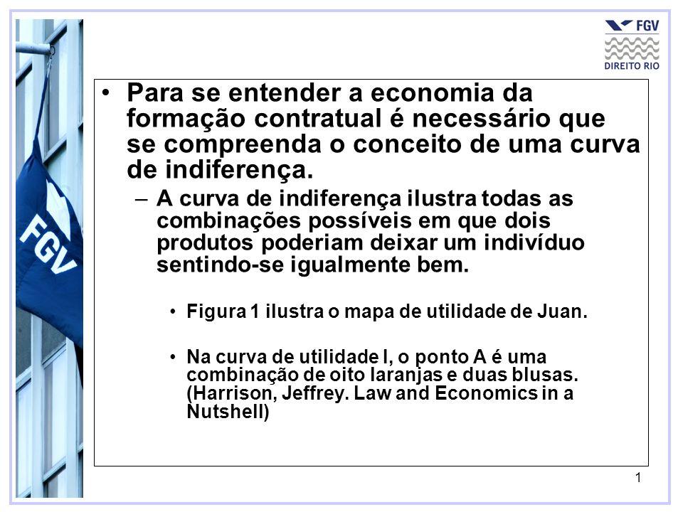 1 Para se entender a economia da formação contratual é necessário que se compreenda o conceito de uma curva de indiferença.