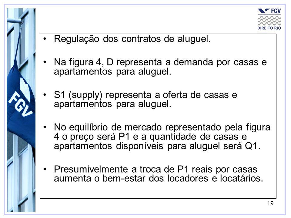19 Regulação dos contratos de aluguel.