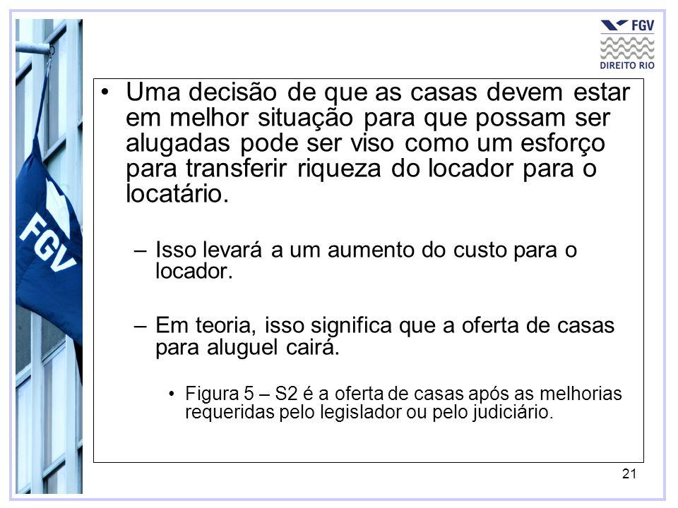 21 Uma decisão de que as casas devem estar em melhor situação para que possam ser alugadas pode ser viso como um esforço para transferir riqueza do locador para o locatário.