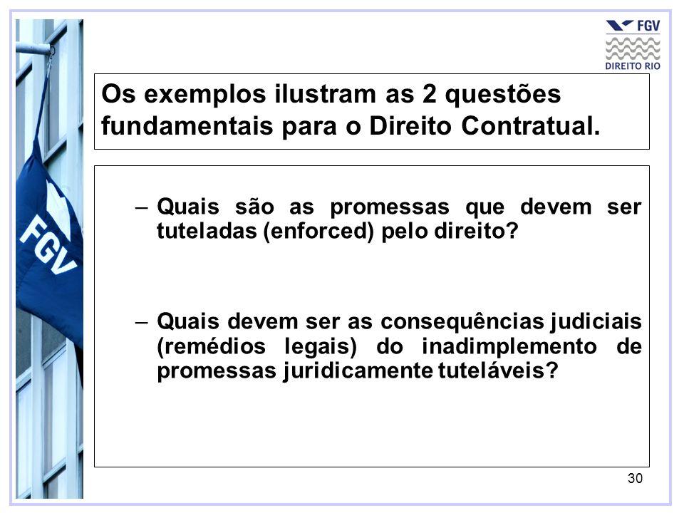 30 Os exemplos ilustram as 2 questões fundamentais para o Direito Contratual.