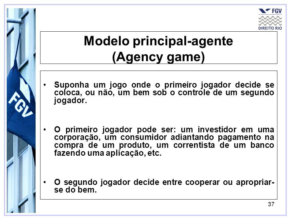 37 Modelo principal-agente (Agency game) Suponha um jogo onde o primeiro jogador decide se coloca, ou não, um bem sob o controle de um segundo jogador.