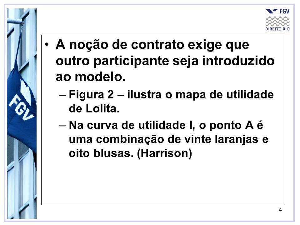 4 A noção de contrato exige que outro participante seja introduzido ao modelo.