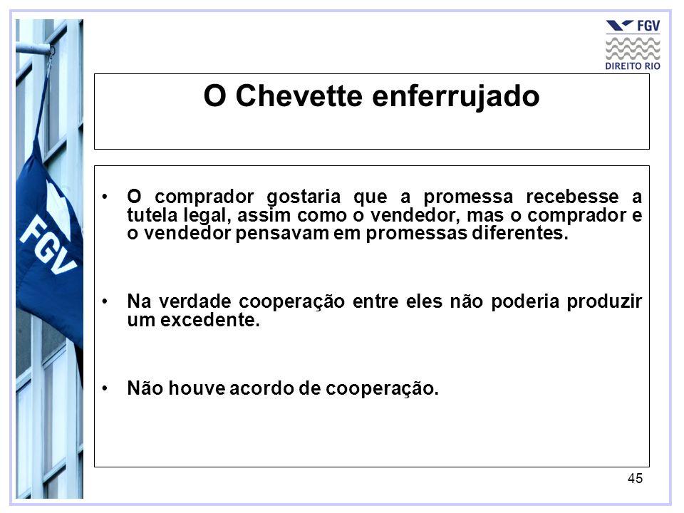 45 O Chevette enferrujado O comprador gostaria que a promessa recebesse a tutela legal, assim como o vendedor, mas o comprador e o vendedor pensavam em promessas diferentes.