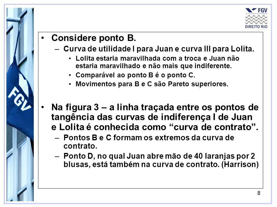 8 Considere ponto B.–Curva de utilidade I para Juan e curva III para Lolita.