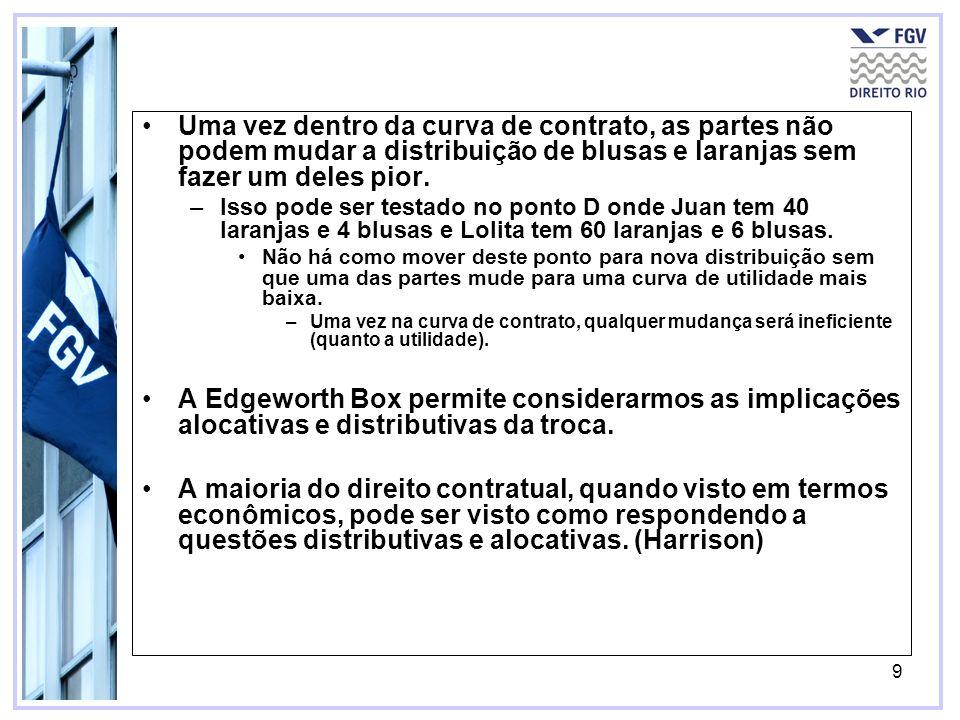 9 Uma vez dentro da curva de contrato, as partes não podem mudar a distribuição de blusas e laranjas sem fazer um deles pior.