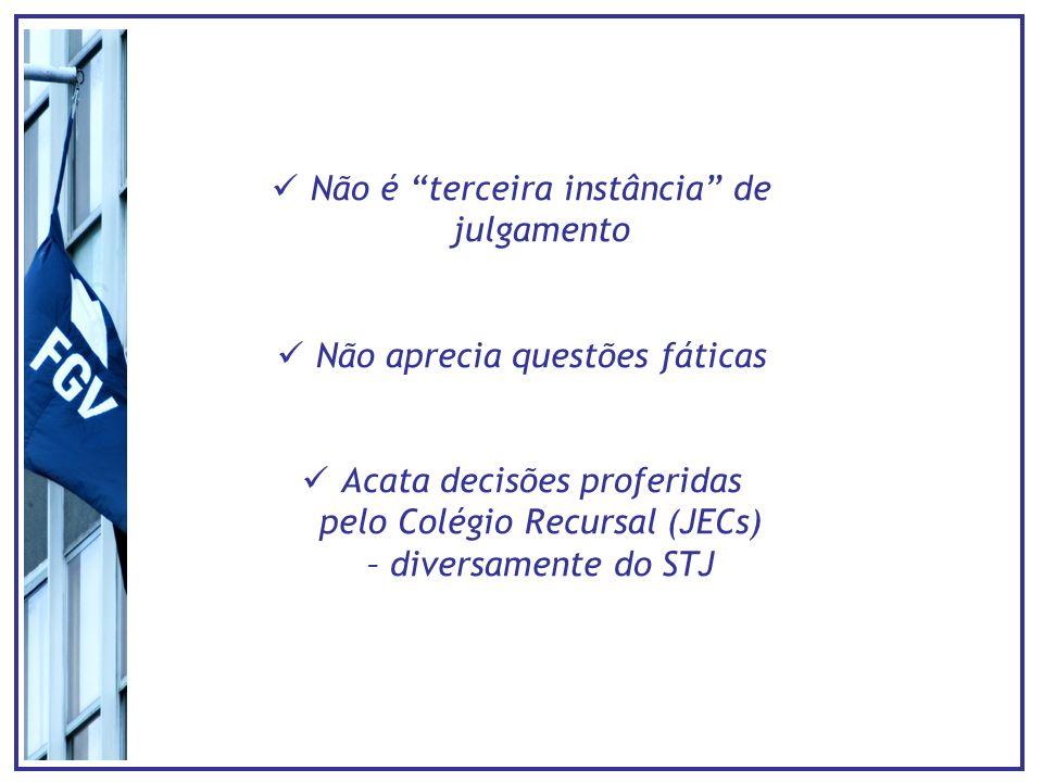 Não é terceira instância de julgamento Não aprecia questões fáticas Acata decisões proferidas pelo Colégio Recursal (JECs) – diversamente do STJ