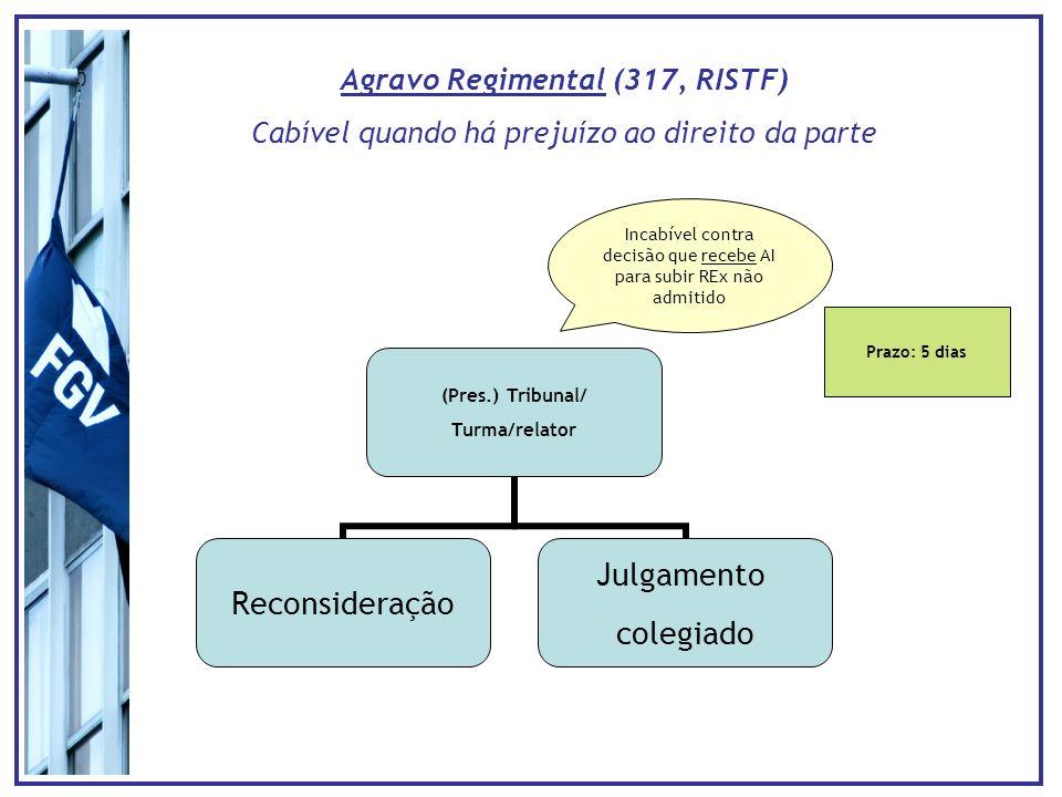 Prazo: 5 dias Agravo Regimental (317, RISTF) Cabível quando há prejuízo ao direito da parte Incabível contra decisão que recebe AI para subir REx não admitido (Pres.) Tribunal/ Turma/relator Reconsideração Julgamento colegiado
