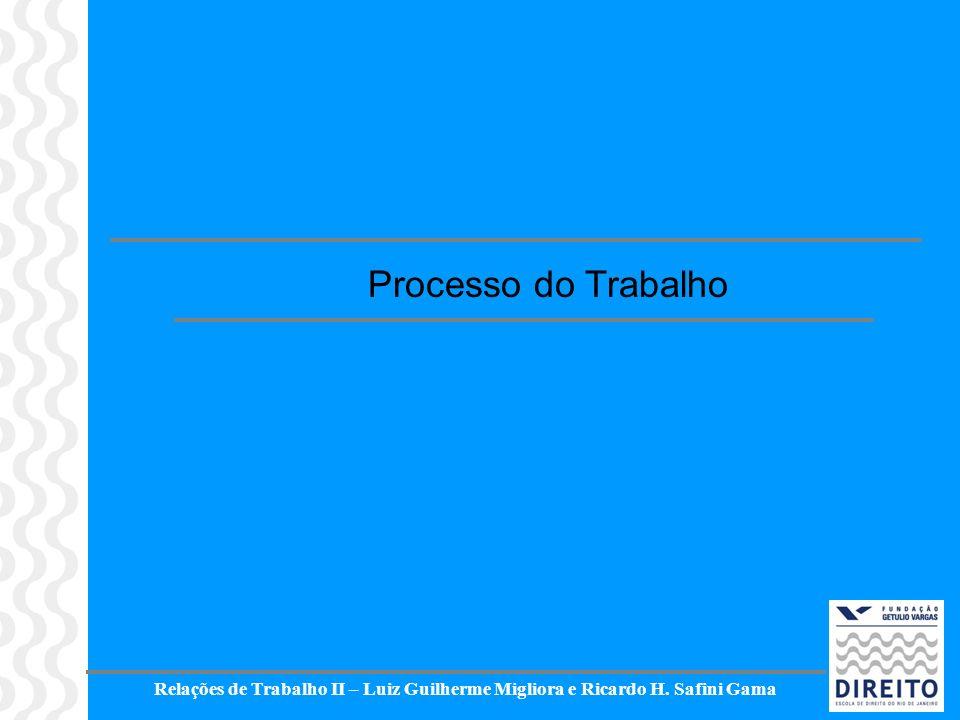 Relações de Trabalho II – Luiz Guilherme Migliora e Ricardo H. Safini Gama Processo do Trabalho