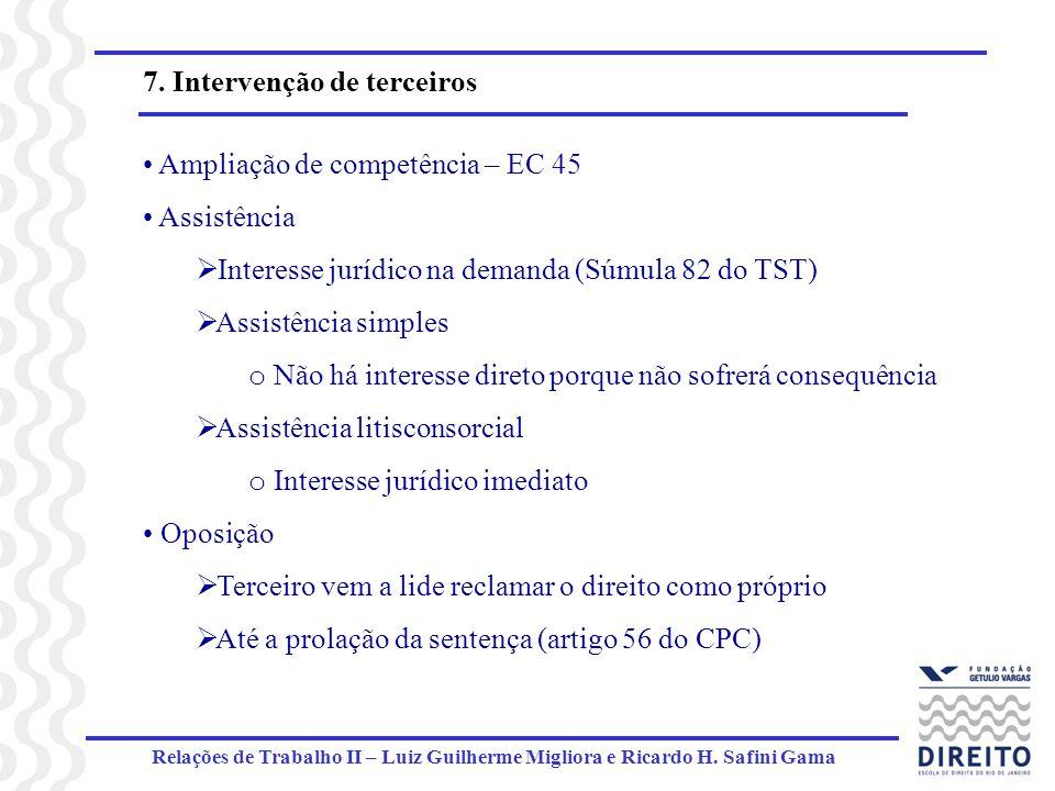 Relações de Trabalho II – Luiz Guilherme Migliora e Ricardo H. Safini Gama 7. Intervenção de terceiros Ampliação de competência – EC 45 Assistência In
