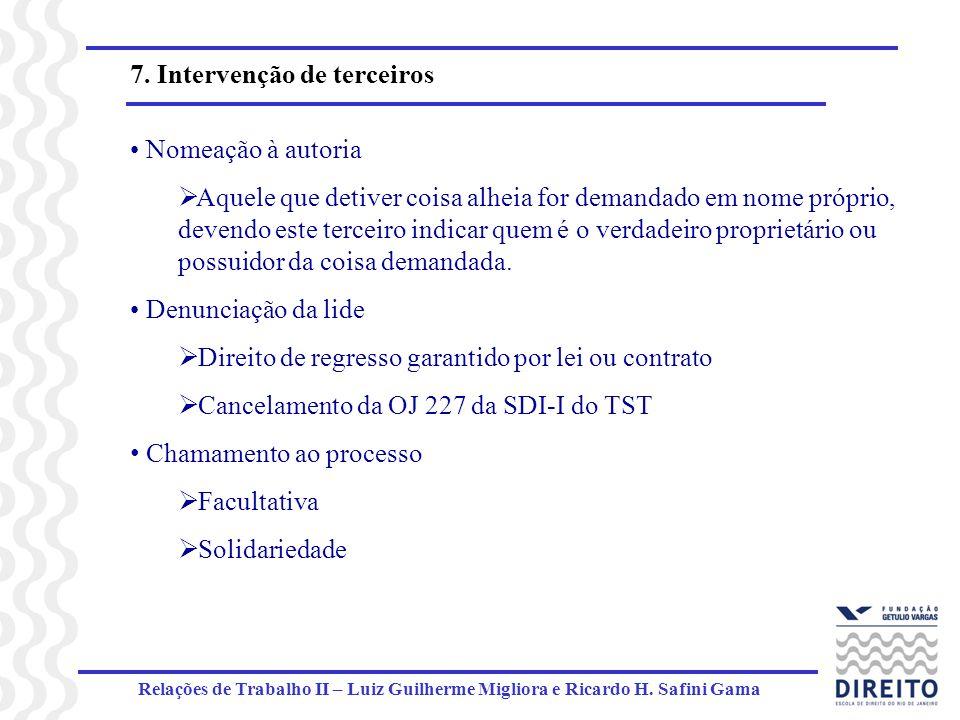 Relações de Trabalho II – Luiz Guilherme Migliora e Ricardo H. Safini Gama 7. Intervenção de terceiros Nomeação à autoria Aquele que detiver coisa alh