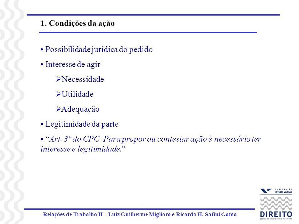 Relações de Trabalho II – Luiz Guilherme Migliora e Ricardo H. Safini Gama 1. Condições da ação Possibilidade jurídica do pedido Interesse de agir Nec