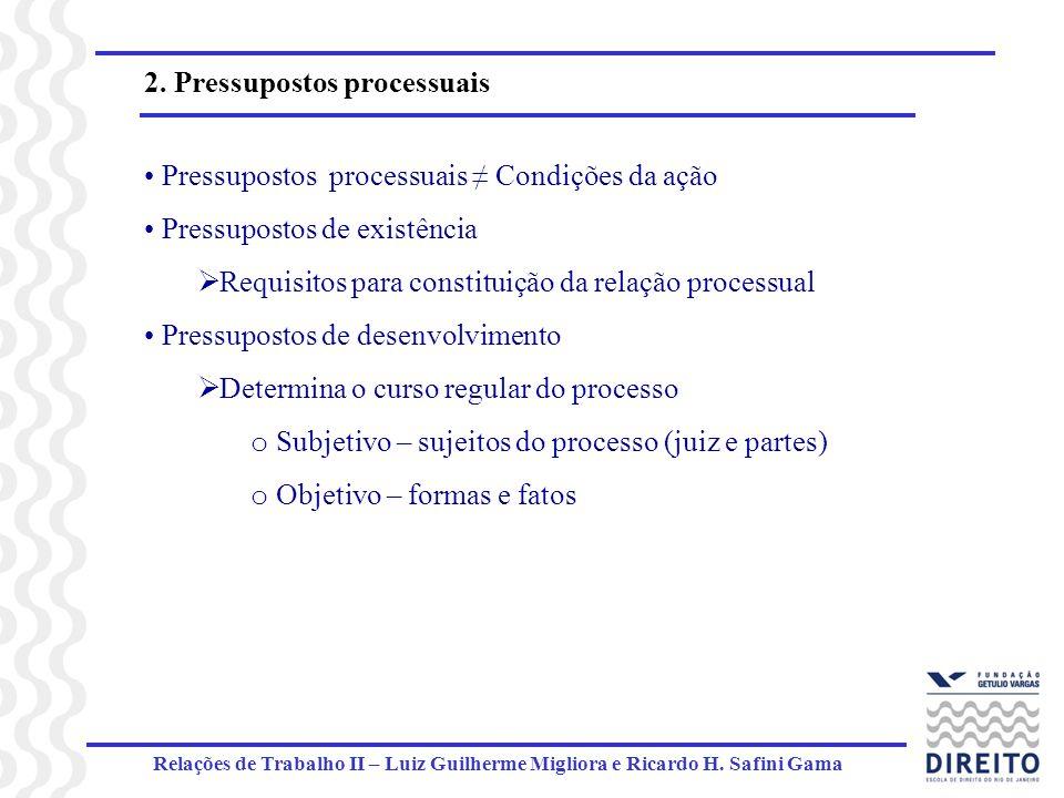 Relações de Trabalho II – Luiz Guilherme Migliora e Ricardo H. Safini Gama 2. Pressupostos processuais Pressupostos processuais Condições da ação Pres