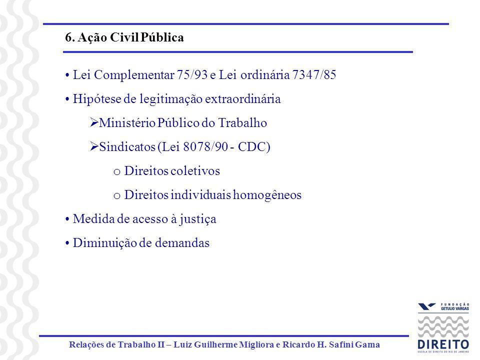 Relações de Trabalho II – Luiz Guilherme Migliora e Ricardo H. Safini Gama 6. Ação Civil Pública Lei Complementar 75/93 e Lei ordinária 7347/85 Hipóte